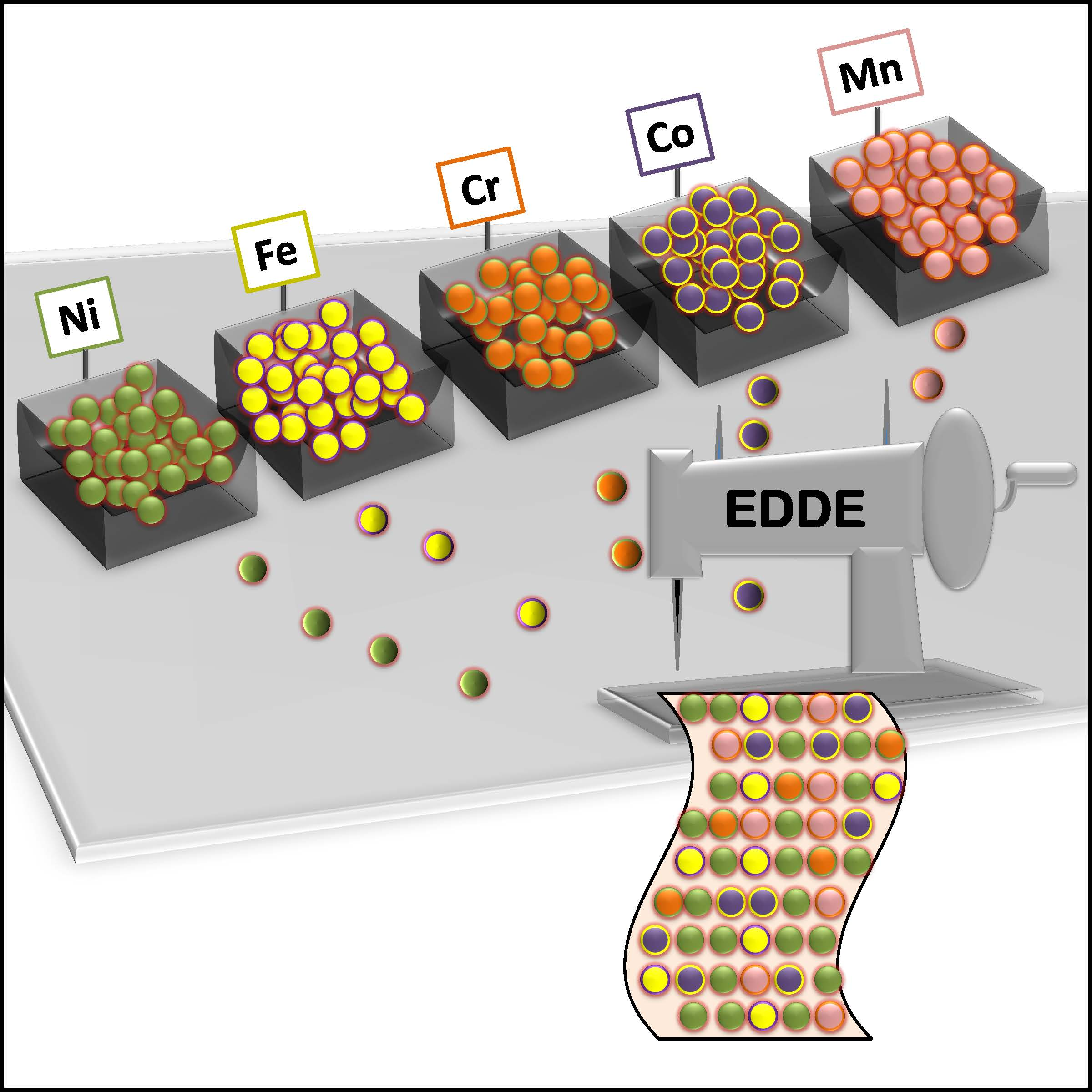Tailoring Alloys to be Radiation-tolerant for Clean and Safe Energy Production