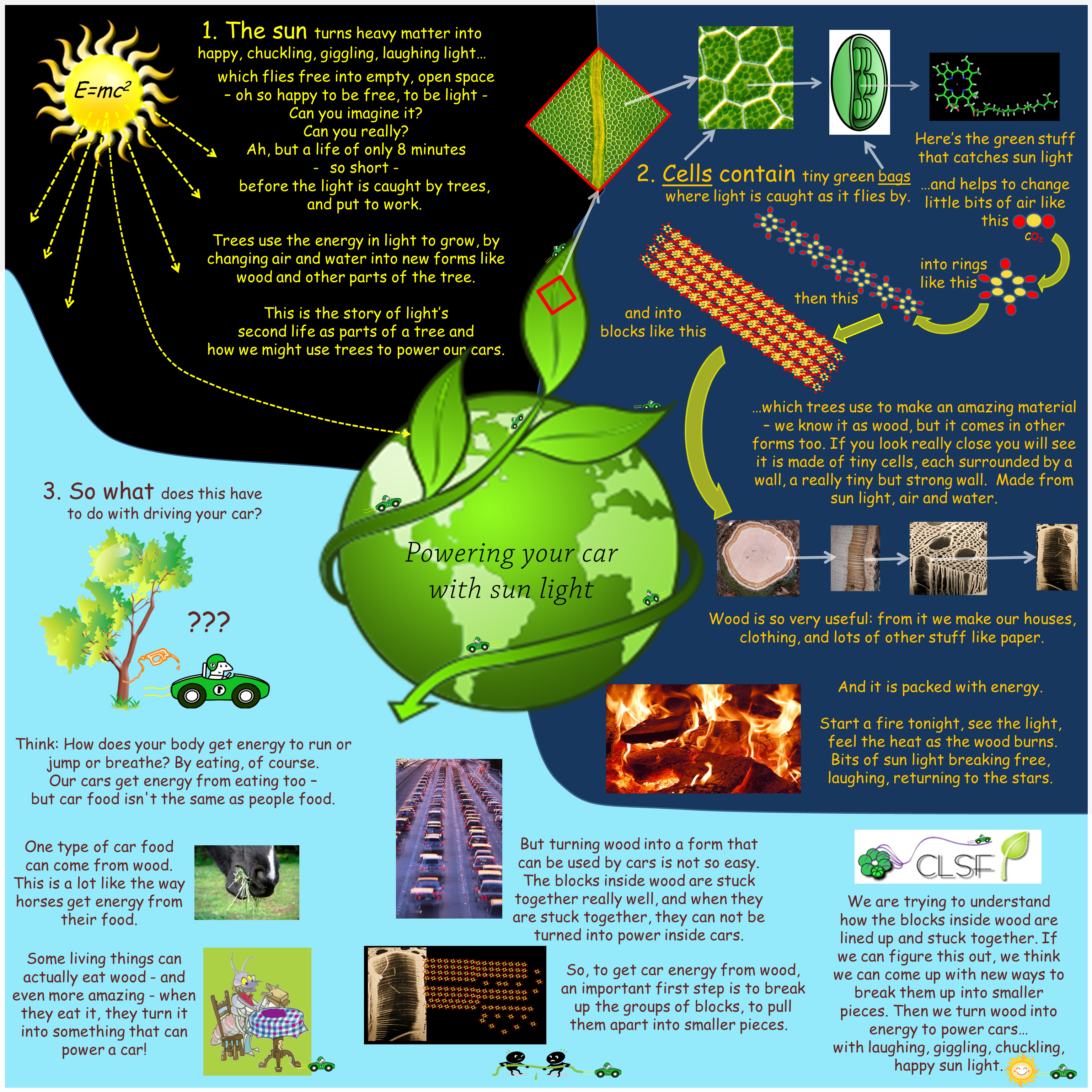 Powering Your Car With Sunlight Energy Frontier Research
