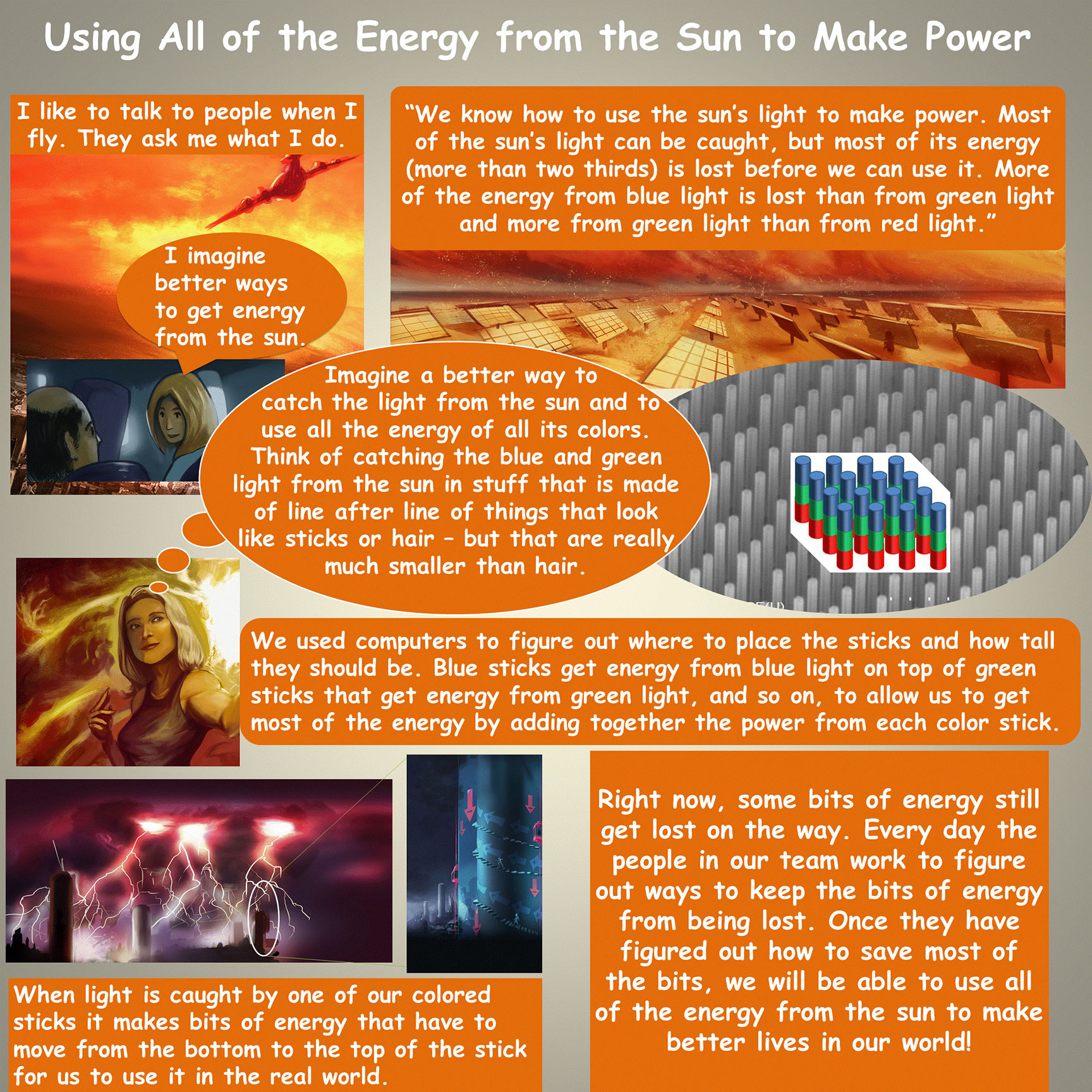 Using all the Energy from the Sun to Make Power